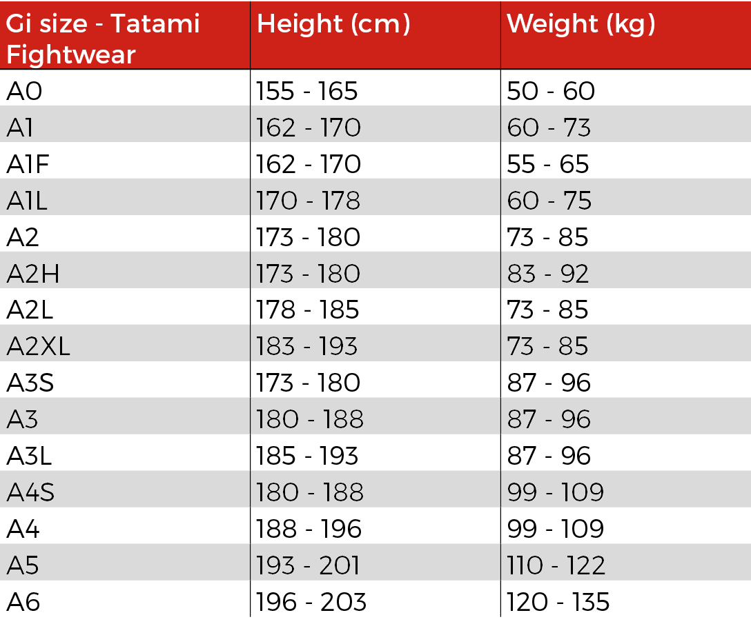 Tatami Fightwear BJJ gi sizechart for men