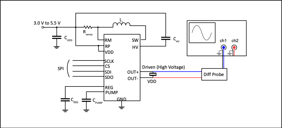 Oscilloscope connection to BOS1901 using a differential probe