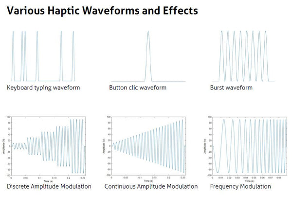 Six different graphs with multiple haptic and effect waveforms.