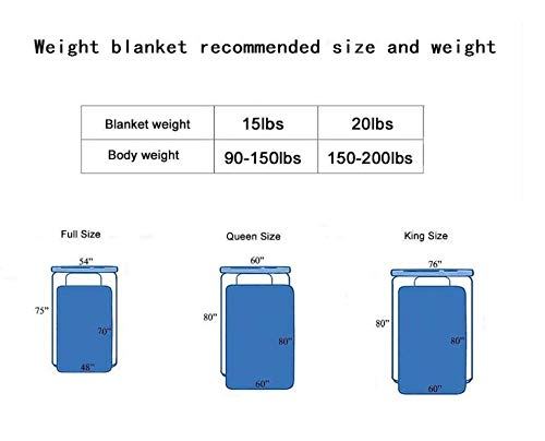 Qucover Weighted Blanket for Adult Cotton Heavy Blanket Weighted Blanket with Glass Beads (47''x71'', Blanket)