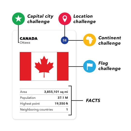 World flags capitals countires card game