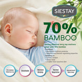 Siestay Crib Mattress Protector Cover - Soft, Breathable,100% Waterproof Bamboo Terry Material