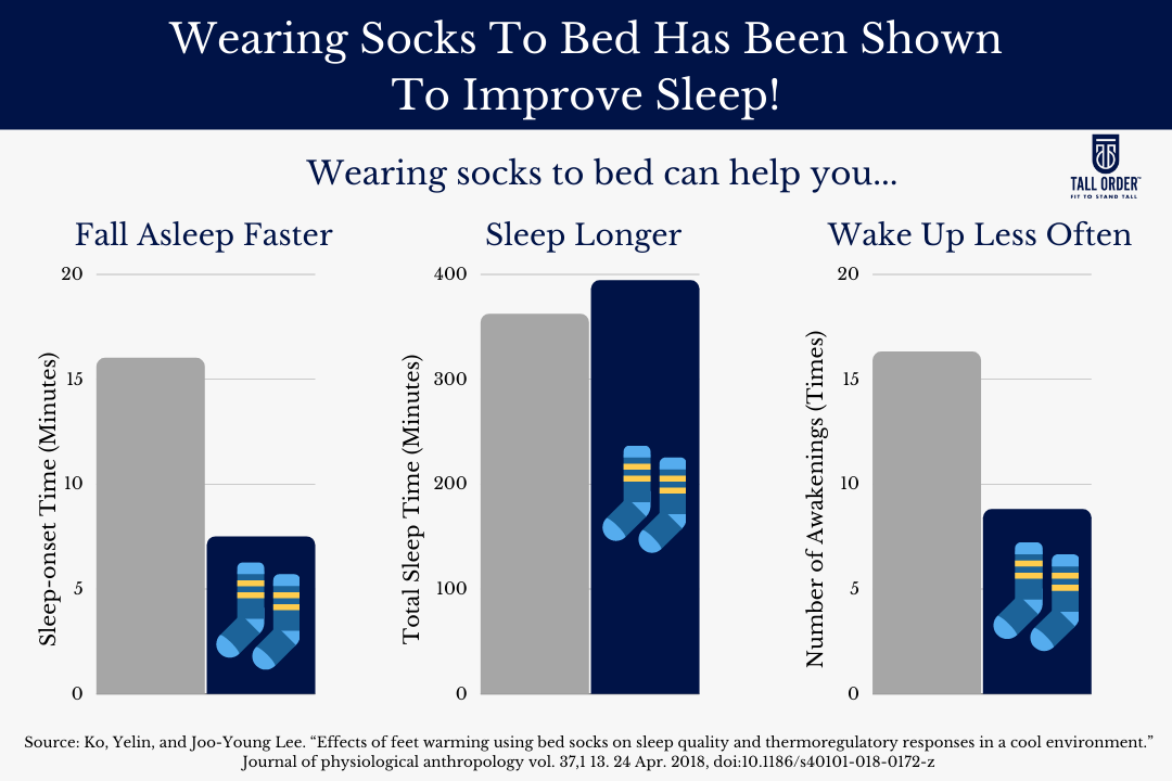 Is it bad to wear socks to bed?