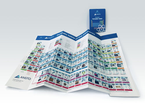 ANSTO Pocket Periodic Table