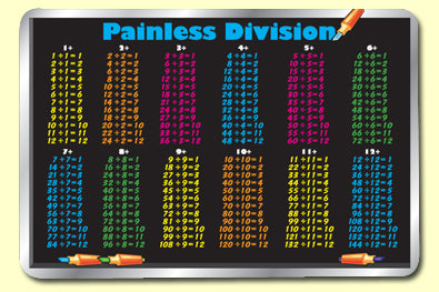 Division Table Placemat