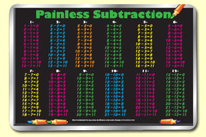 Subtraction Table Placemat
