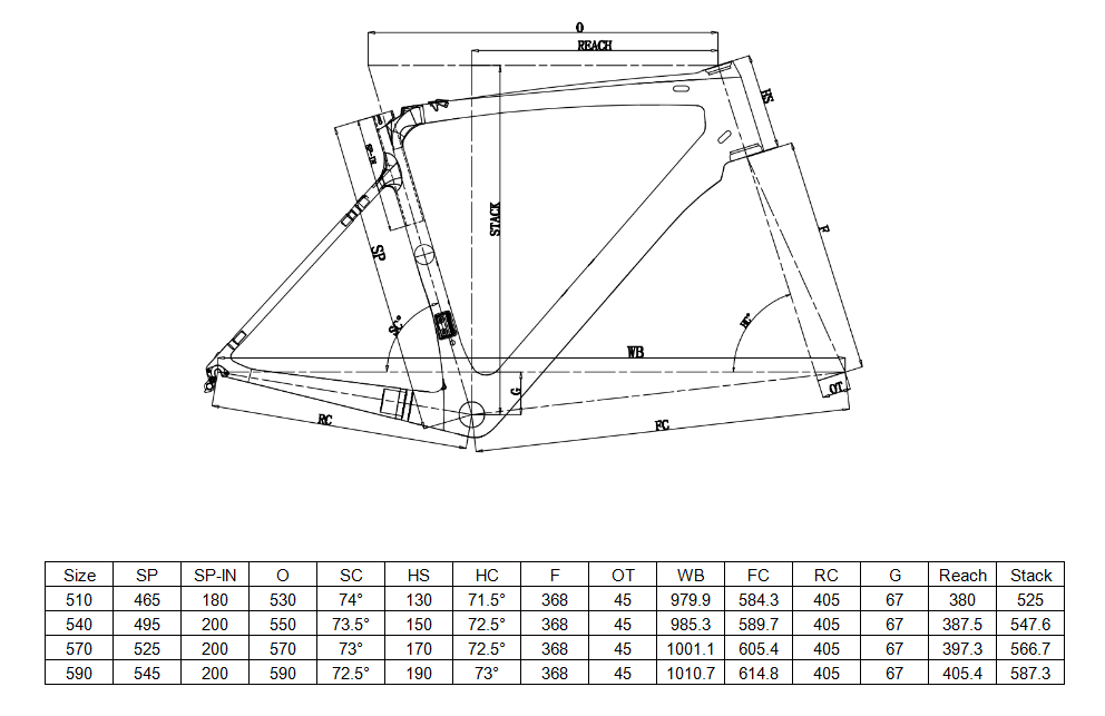 The Beginners Guide to Road Bike Geometry
