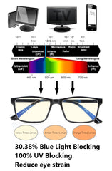 Blue Light Blocking Eyeglasses Digital Eye Strain Prevention