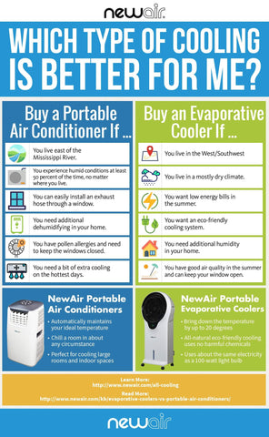 Evaporative Coolers Vs Portable Ac Units What Is Right