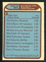 1979 O-Pee-Chee #6 GOALS AGAINST LEADERS Near Mint+