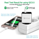 QC3.0 USB Charger EU Plug 18W Quick Charge 3.0 Fast Adapter Wall Mobile Phone Charger