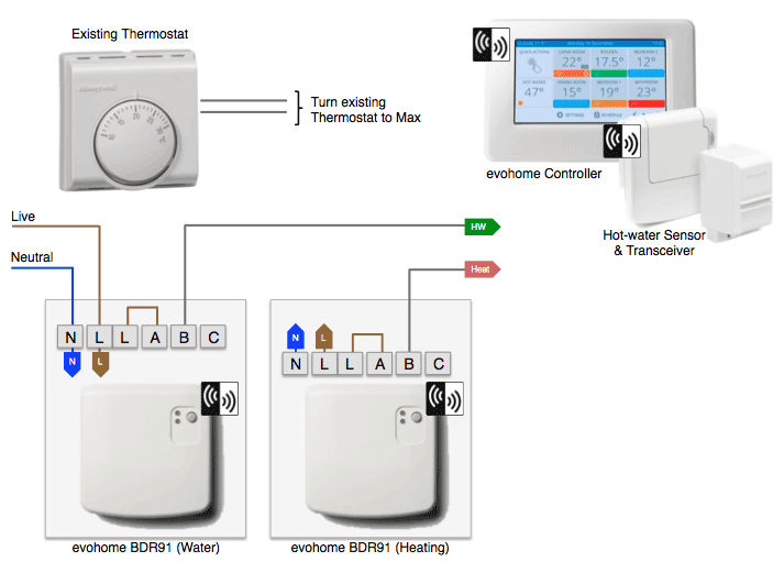 Typical Heating and Hot-water System