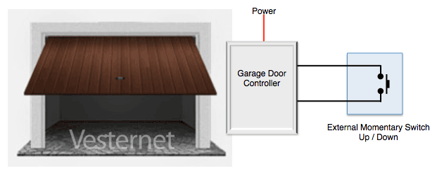 Electric Door Opener - Controller