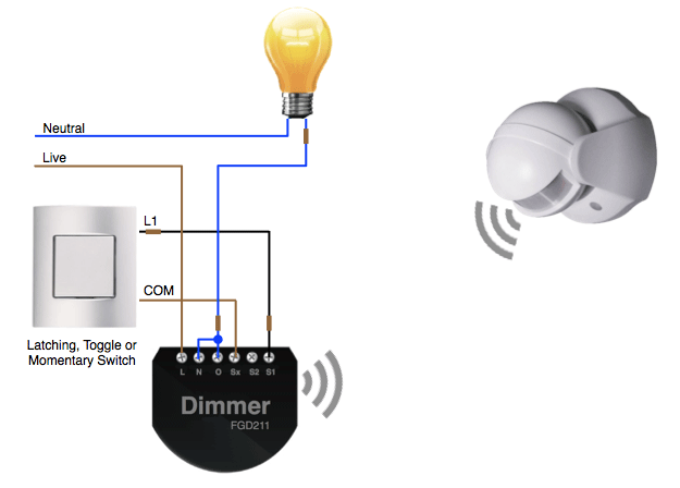 Z-Wave Devices for motion activated light control
