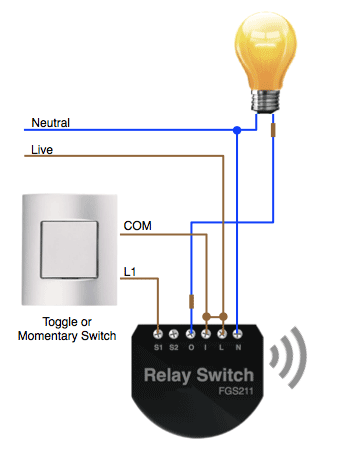 Installing the Fibaro Relay in the light switch