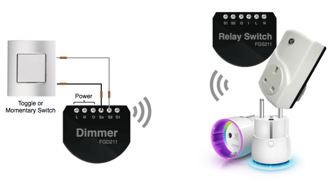 Using the Secondary Switch with a Fibaro Module