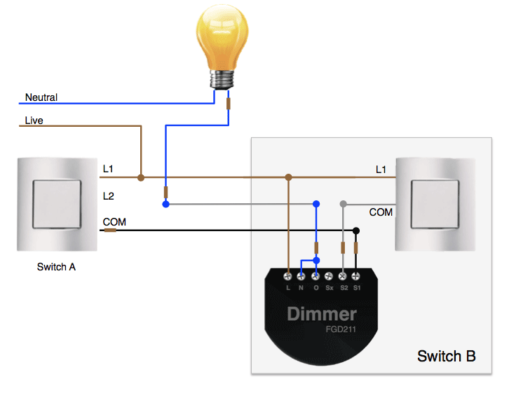 2-Way Lighting with Dimmer in Switch B