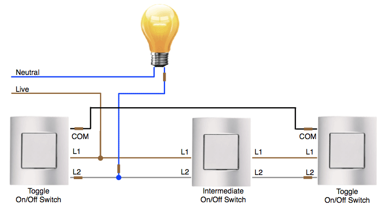 A 3-Way Lighting System with Intermediate Switch