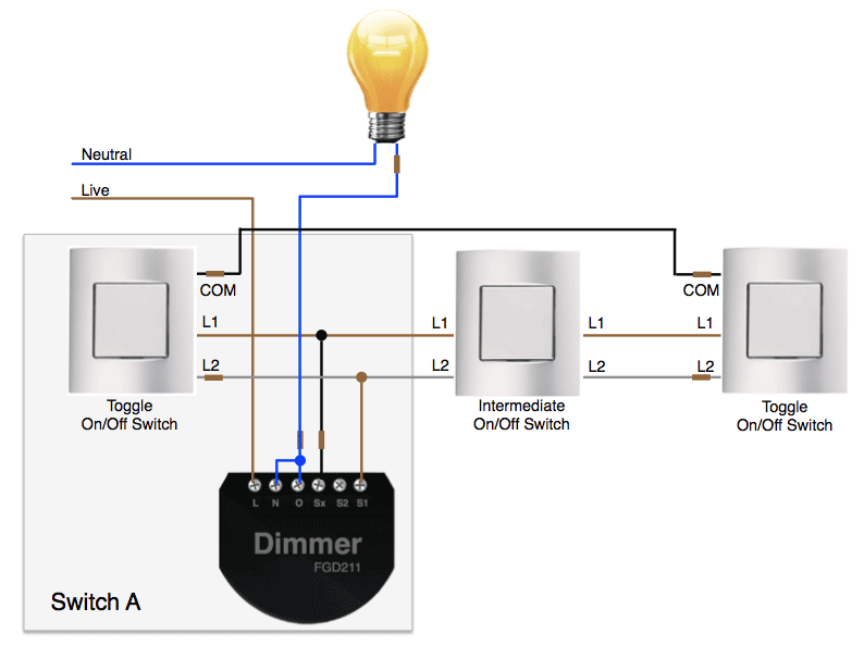 Fibaro Dimmer installed in 3-way lighting system