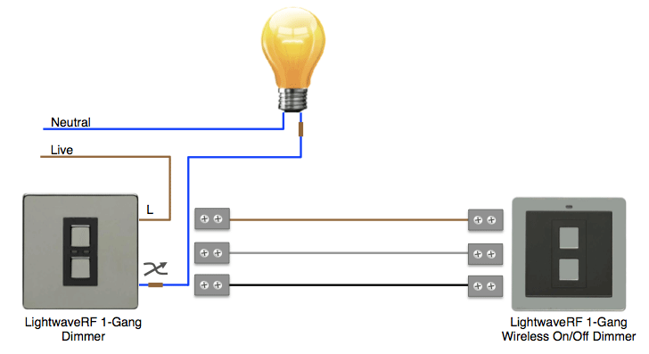 2-Way Wiring with the LightwaveRF 1-gang Dimmer and Wireless On/Off Dimmer