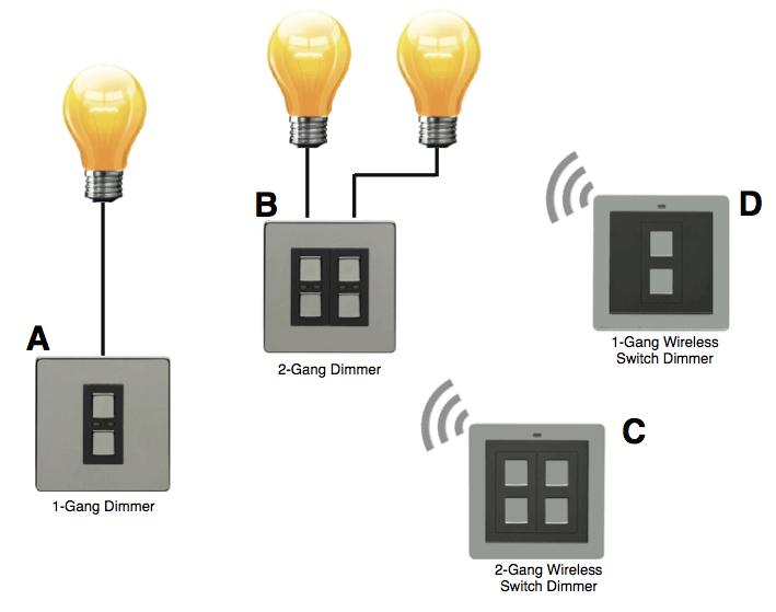 Multi-Way wiring with the LightwaveRF Dimmers and Wireless switches