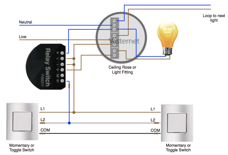 Enjoyable Apnt 92 2 Way Lighting Using Fibaro Relays Wiring Cloud Hisonuggs Outletorg