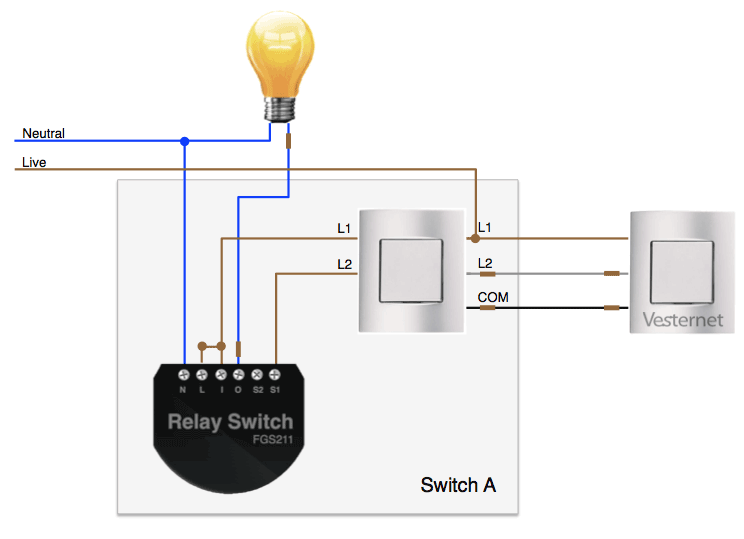 2-way wiring on/off control with the fibaro relay
