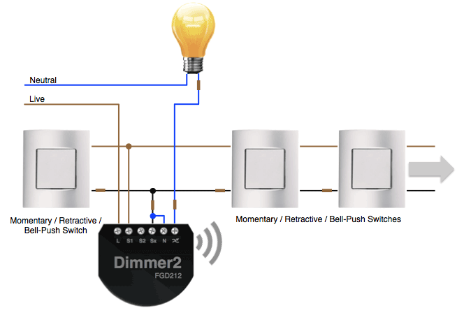 Multi-Way Wiring with the Fibaro Dimmer