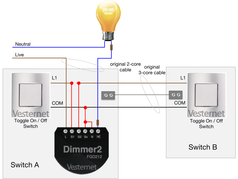 apnt137  standard 2way lighting circuit using fibaro
