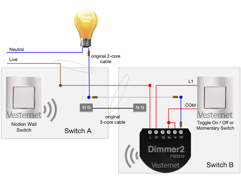 2-Way with Z-Wave Wall Switch