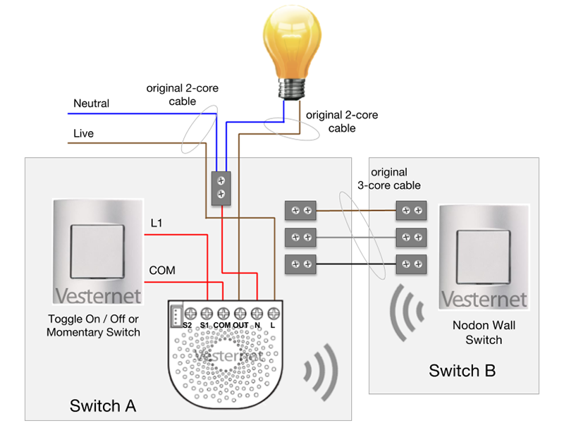 APNT-143 - Standard 2-Way Lighting Circuit (with Neutral ... on