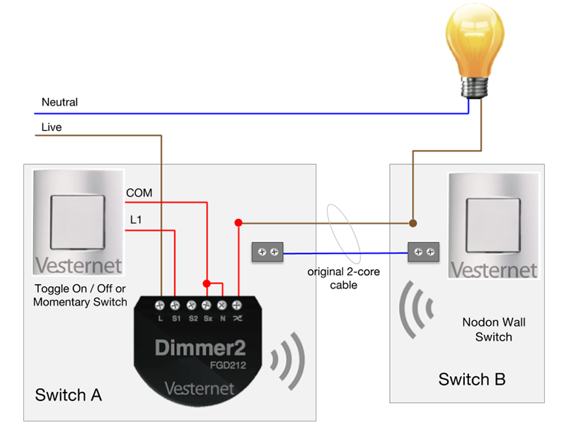 Using Z-Wave Switches in a Standard 2-Way Lighting Circuit with Fibaro Dimmer 2. (Switch A)
