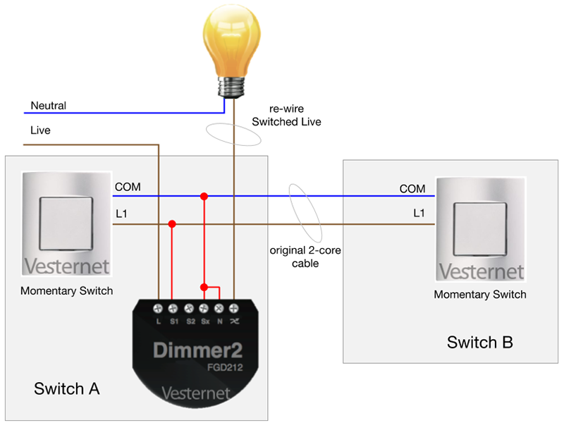 Alternate 2-Way Lighting Circuit using the Fibaro Dimmer 2 with Momentary switches (Switch A)
