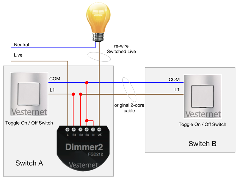 Alternate 2-Way Lighting Circuit using the Fibaro Dimmer 2 with Toggle switches (Switch A)