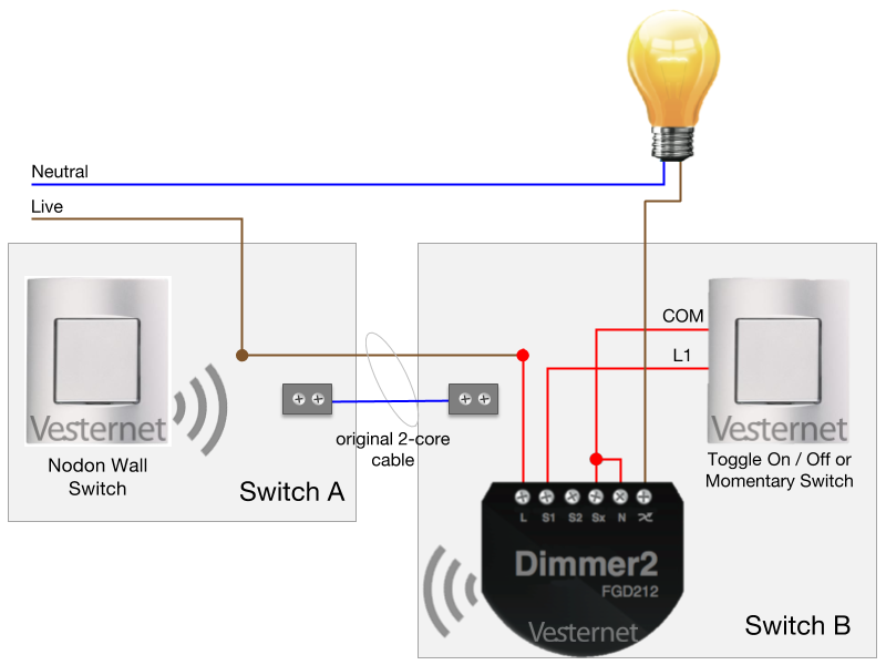 Using Z-Wave Switches in a Standard 2-Way Lighting Circuit with Fibaro Dimmer 2. (Switch B)