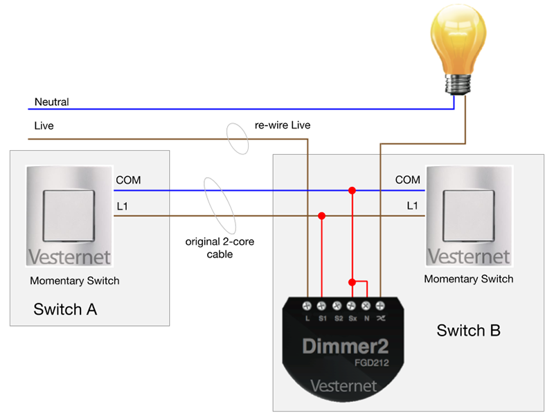 Alternate 2-Way Lighting Circuit using the Fibaro Dimmer 2 with Momentary switches (Switch B)
