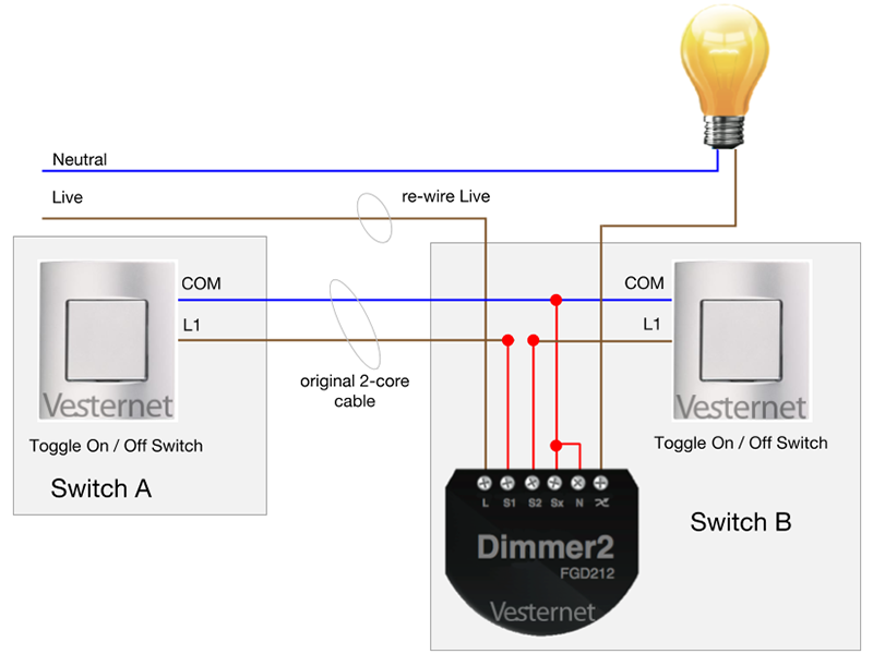 Alternate 2-Way Lighting Circuit using the Fibaro Dimmer 2 with Toggle switches (Switch B)