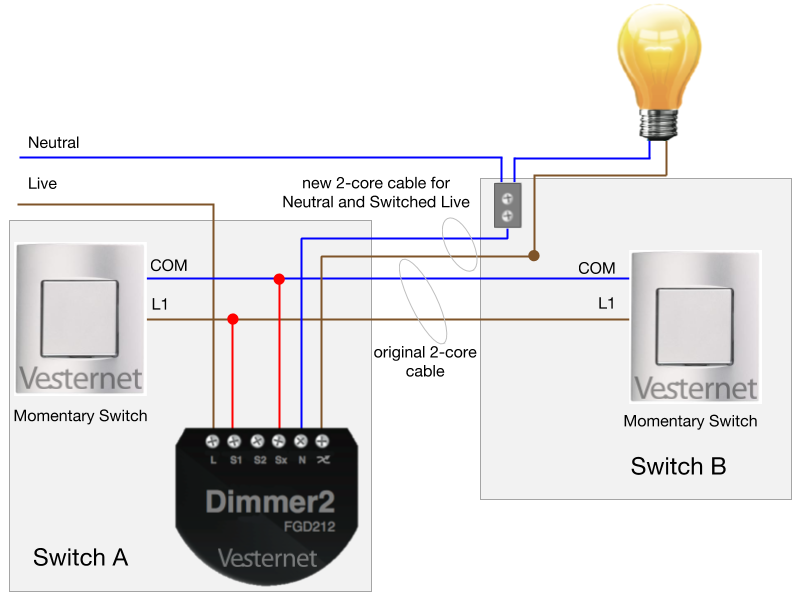 Alternate 2-Way Lighting Circuit (with Neutral) using the Fibaro Dimmer 2 with Momentary switches (Switch A)