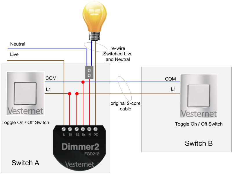 Alternate 2-Way Lighting Circuit (with Neutral) using the Fibaro Dimmer 2 with Toggle switches (Switch A)