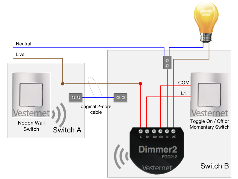 Using Z-Wave Switches in a Alternate 2-Way Lighting Circuit (with Neutral) with Fibaro Dimmer 2. (Switch B)