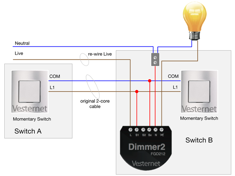 Alternate 2-Way Lighting Circuit (with Neutral) using the Fibaro Dimmer 2 with Momentary switches (Switch B)