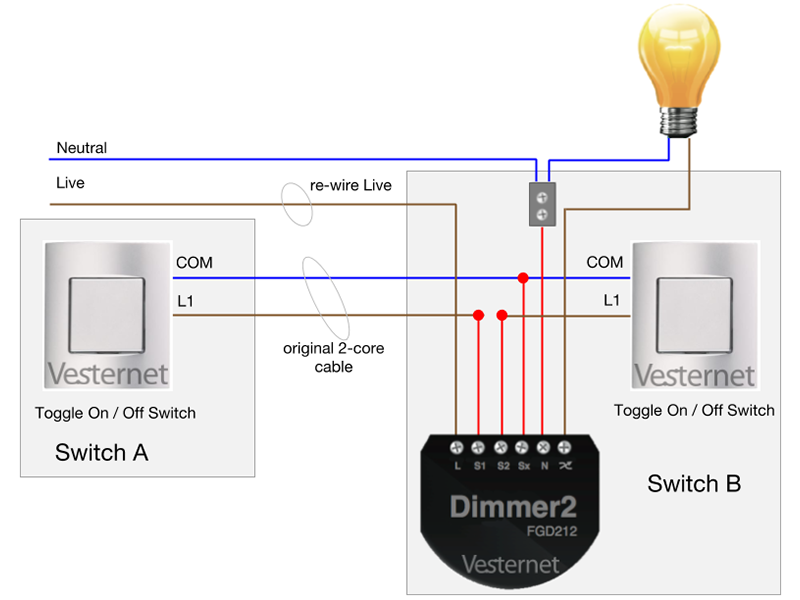 Alternate 2-Way Lighting Circuit (with Neutral) using the Fibaro Dimmer 2 with Toggle switches (Switch B)