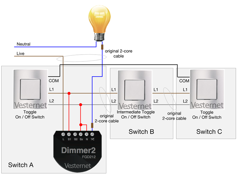 Standard 3-Way Lighting Circuit with Intermediate Switch using the Fibaro Dimmer 2 with Toggle switches (Switch A)
