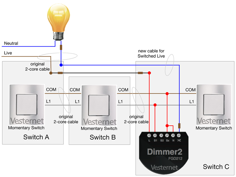 Standard 3-Way Lighting Circuit with Intermediate Switch using the Fibaro Dimmer 2 with Momentary switches (Switch C)