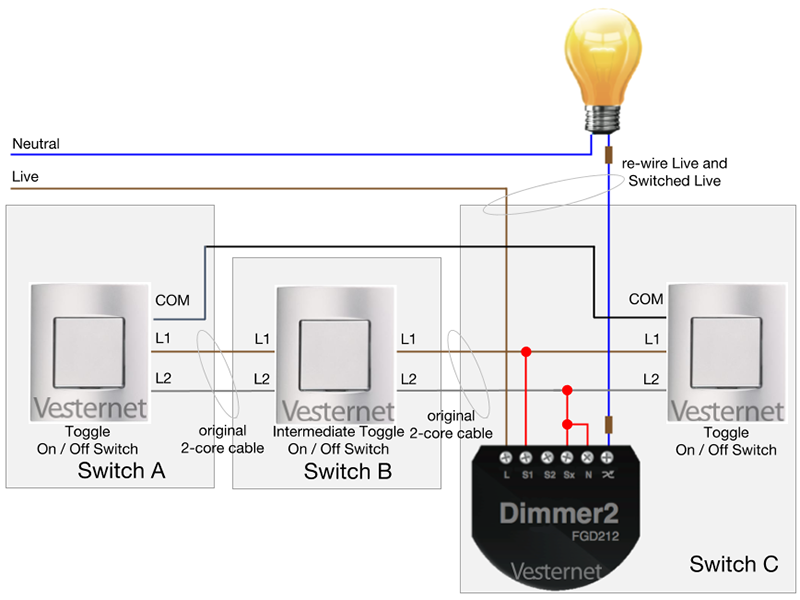 standard 3-way lighting circuit with intermediate switch using the fibaro  dimmer 2 with momentary