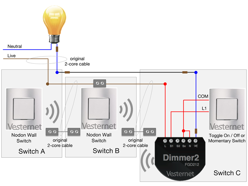 Using Z-Wave Switches in a Standard 3-Way Lighting Circuit with Intermediate Switch using the Fibaro Dimmer 2 (Switch C)