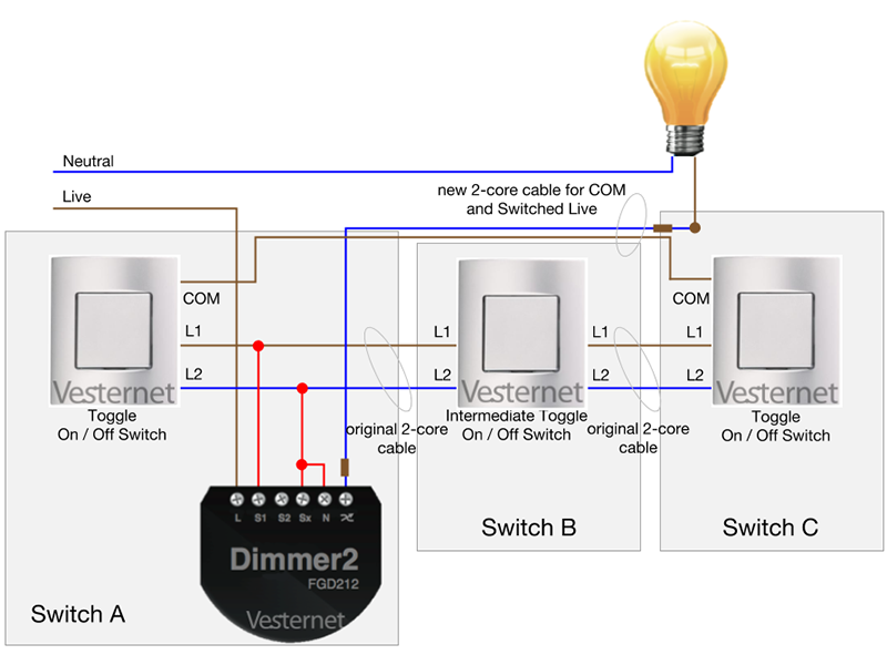 Alternate 3-Way Lighting Circuit with Intermediate Switch using the Fibaro Dimmer 2 with Toggle switches (Switch A)