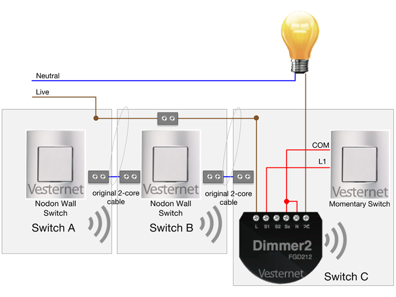 Using Z-Wave Switches in a Alternate 2-Way Lighting Circuit (with Neutral) with Fibaro Dimmer 2 (Switch C)