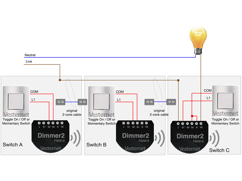 Using Z-Wave Switches in a Alternate 2-Way Lighting Circuit (with Neutral) with Fibaro Dimmer 2 (Switch A)