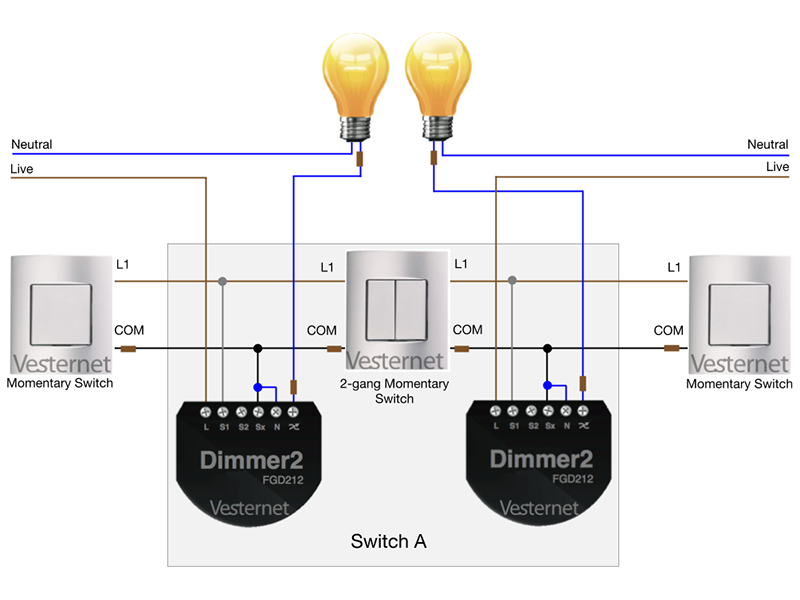 Standard 2-Way Lighting Circuit 2-Gang using the Fibaro Dimmer 2 with Momentary switches (Switch A)